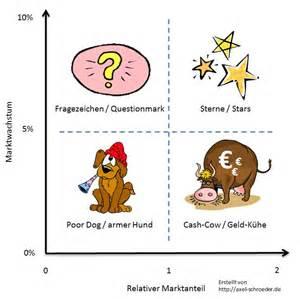 visio matrix diagram visio free engine image for user