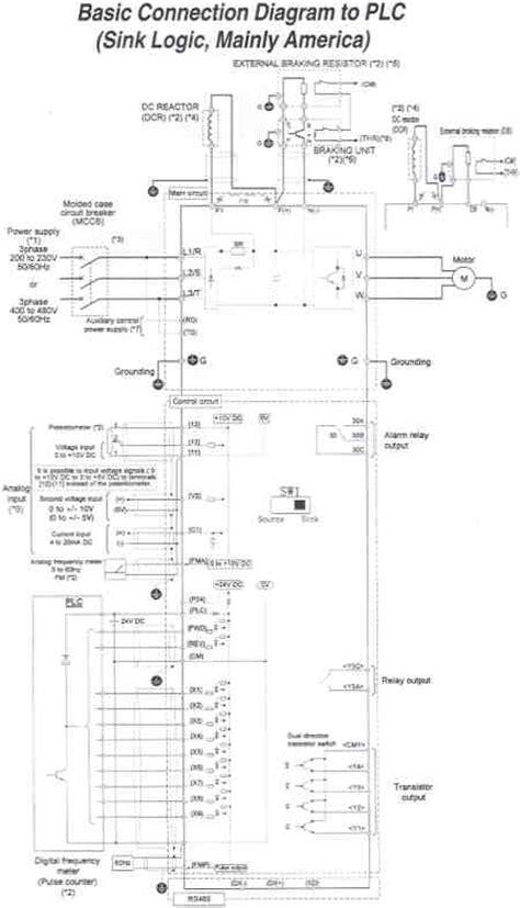 image gallery plc diagram