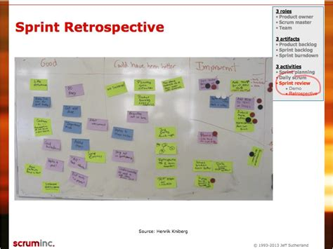 Retrospective 134 Scrum Retrospective Template