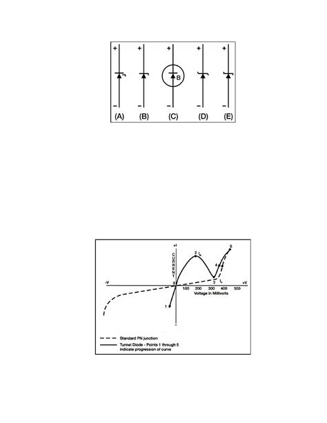 tunnel diode pdf nptel 28 images ge tdm tunnel diode circuits catalog 1961 service manual