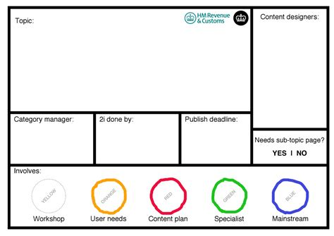 scrum backlog card template user stories reimagined scrum kanban