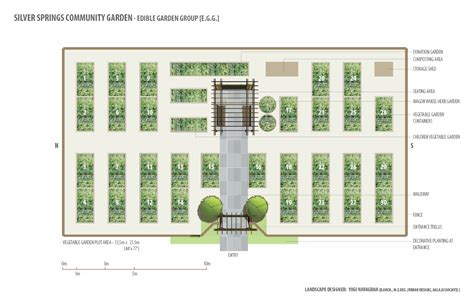 Community Garden Layout Community Garden Layout Community Garden Layout