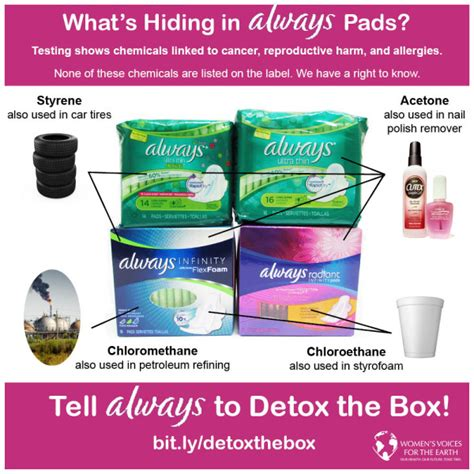 Neurotoxin Detox by Toxins In My Tax New Feminine Care Products Study