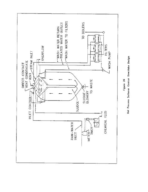 section 148 orders figure 36 hot process softener conical downtake design