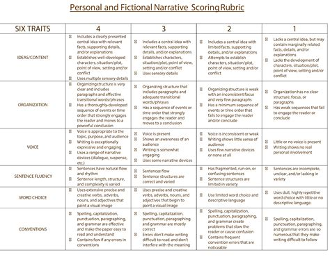 College Admissions Essay Grading Rubric personal narrative writing rubric 2nd grade rubric for
