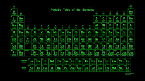 glowing neon periodic table wallpapers 2015