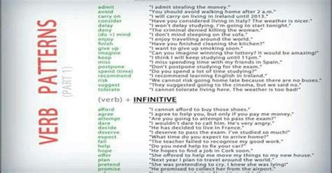 patterns in english syntax verb patterns english grammar pinterest english grammar