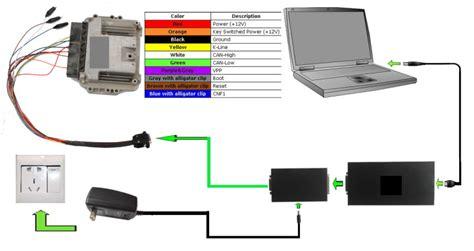 Solder Gas By Obd2 kess v2 v2 32 obd2 manager tuning kit fara limita de token