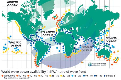 wave energy production invest version documentation servizi