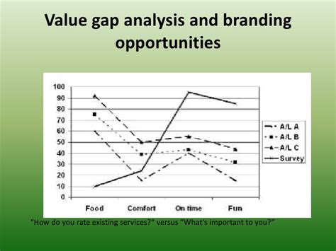 celebrity brand value meaning branding and advertising of financial services