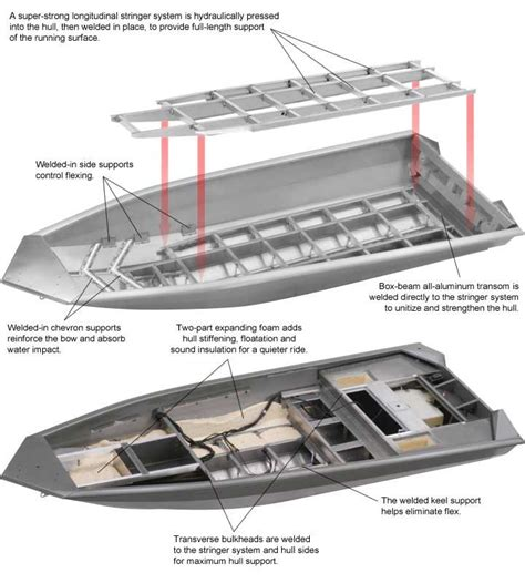 aluminum bass boat construction aluminium boats production поиск в google boat