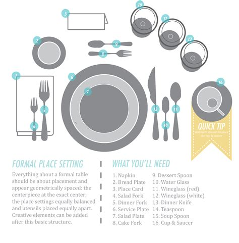 How To Set Table how to set a table like an actual adult evite