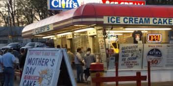 Shop America best ice cream shops in america