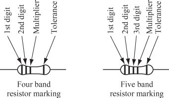 resistor bands mnemonic ohm resistor color code ohm free engine image for user manual