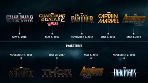 marvel releases it s coming marvel releases its phase three line up poster den of