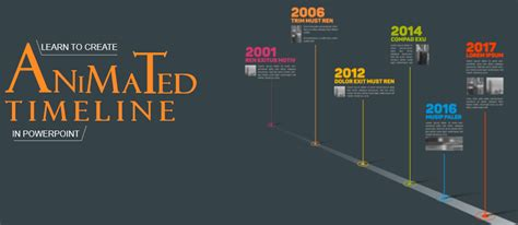 Learn To Create Animated Timeline In Powerpoint In Minutes Animation Tutorial The Slideteam Blog Animated Timeline Maker