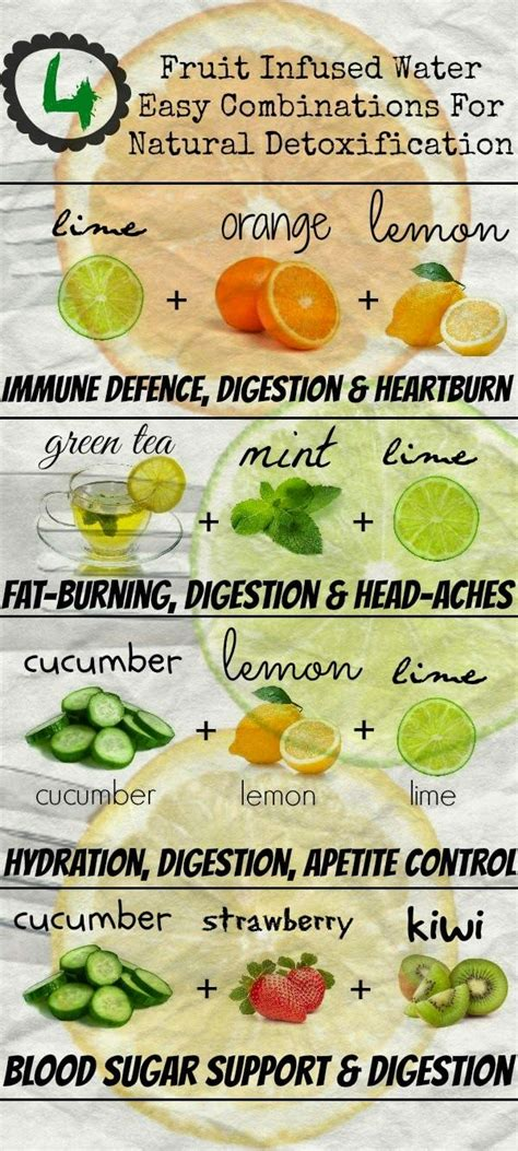 Holistic Detox by 1000 Images About Infused Water On Fruit