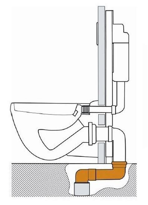 Gamma Hangend Toilet Plaatsen by Geberit Sprongbocht Voor Inbouwreservoir Verstelbare Afvoer