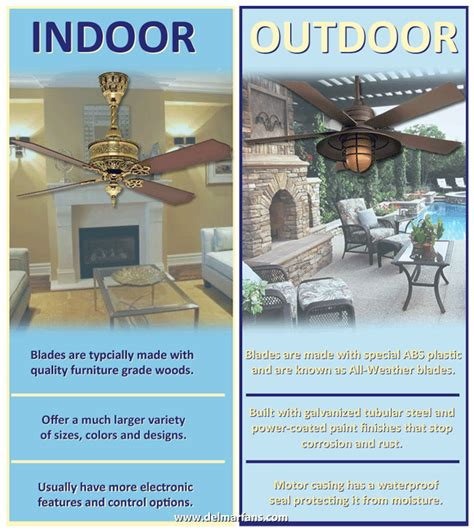 difference between indoor and outdoor ceiling fans difference between indoor and outdoor ceiling fans wanted imagery