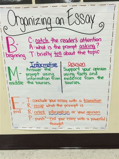 Strategies For Essay Writing by The 25 Best Sequencing Anchor Chart Ideas On Narrative Anchor Chart Retelling Rope
