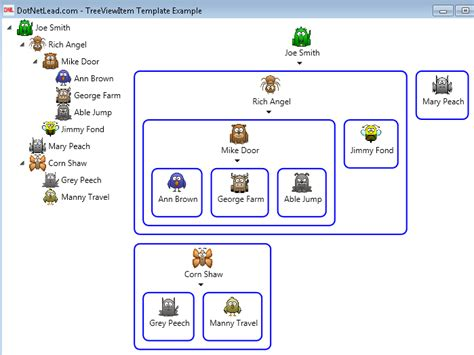wpf treeviewitem template wpf treeviewitem template for organization chart
