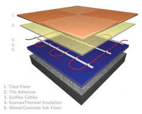 underfloor heating cable information underfloor