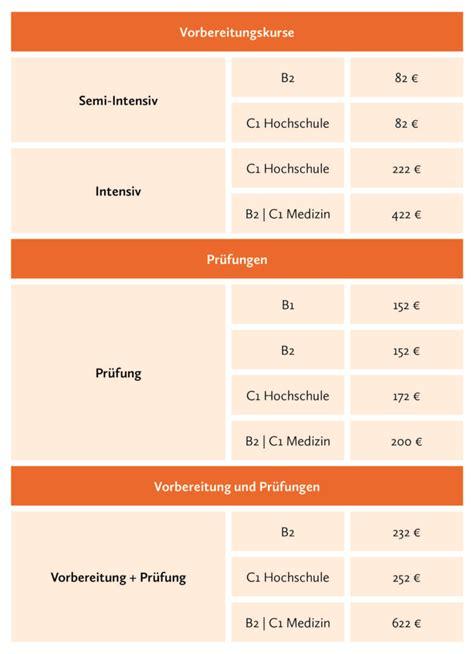pr 252 fung telc b2 c1 medizin berlin pr 252 fungszentrum berlin