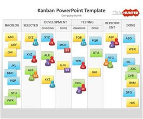 kaizen template powerpoint 25 best ideas about lean kanban on lean