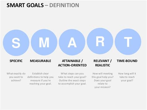 ppt templates for goal setting smart goals powerpoint template