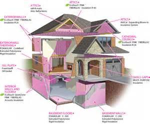 home insulation save my bills