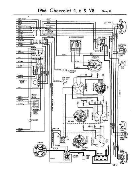 1964 chevy impala wiring diagram 1964 chevy impala