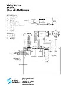 1525 bl servo amplifier servo dynamics