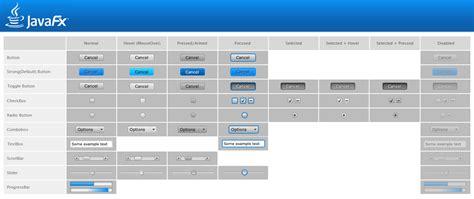 javafx layout weight wonderful javafx templates images exle resume ideas