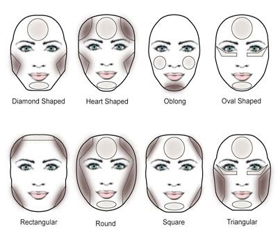 what are type of noses on oval face women that looks great perfect face shape for women www pixshark com images