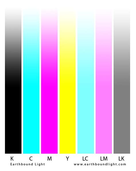 test pattern epson epson rx640 ink flow issue printerknowledge