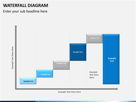 waterfall template powerpoint waterfall diagram powerpoint template sketchbubble
