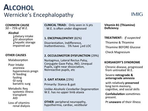 Thamine For Detox by Opinions On Encephalopathy