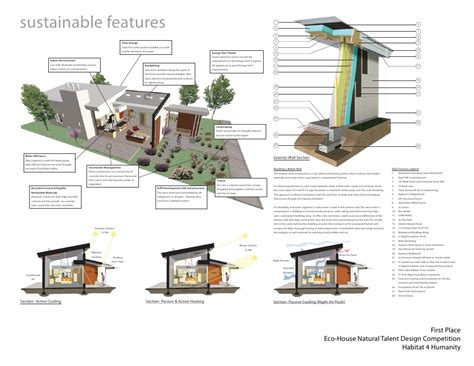 creating eco sustainable homes that don t cost the earth eco house 2
