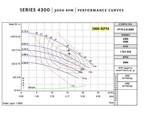 wiring diagram for pool timer wiring get free image