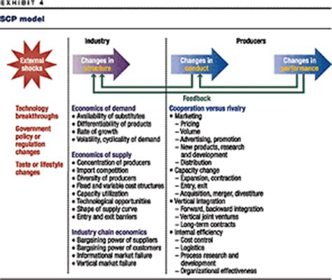 negotiation strategy template mckinsey choice image