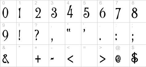 tattoo generator numbers 6 best images of cool cursive fonts cursive font