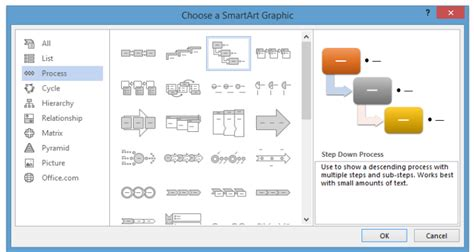 flowchart in word how to make flow charts in word create a flow chart in