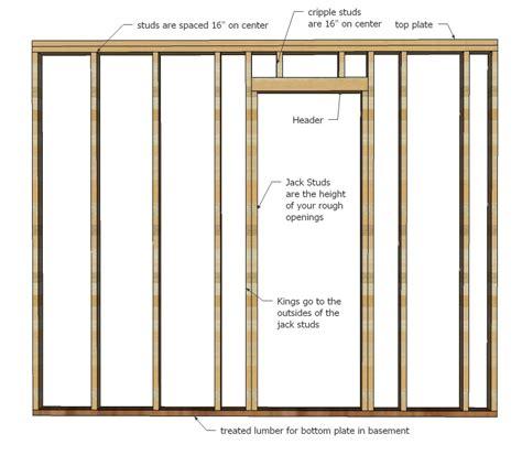 2x4 wall framing Quotes
