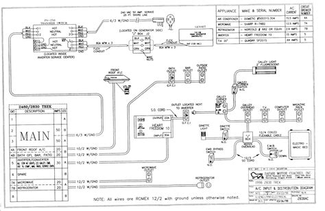 trek dimmer wiring diagram how a dimmer switch diagram
