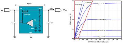 an output capacitorless low dropout regulator with direct voltage spike detection linear regulator ldo richtek technology