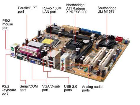 Mainan Board Base historia de motherboard todo sobre