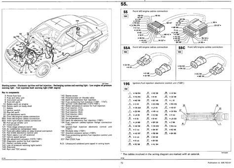 general throttle pot pin data the fiat forum fiat palio wiring diagram schematic wiring diagram