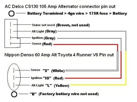 gm alternator wiring diagram 3 wire efcaviation