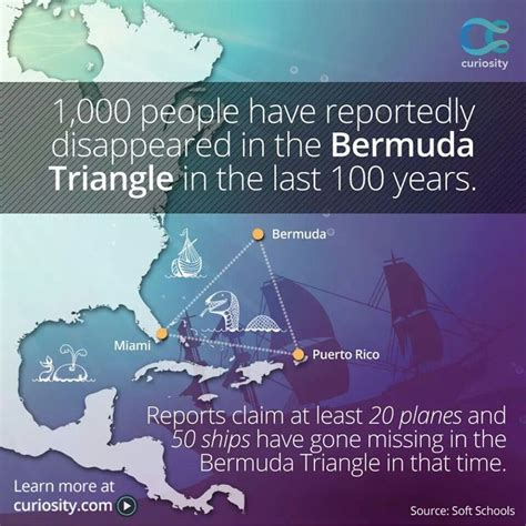 the mysterious bermuda triangle hookedoninspirations blog 67 best images about monday mysteries on pinterest