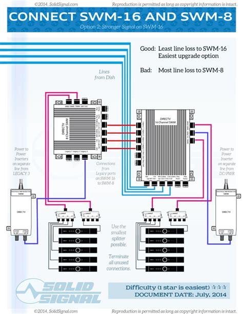 swm 16 wiring diagram directv swm 16 wiring diagram